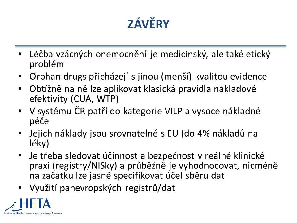 ZÁVĚRY Léčba vzácných onemocnění je medicínský, ale také etický problém Orphan drugs přicházejí s jinou (menší) kvalitou evidence Obtížně na ně lze aplikovat klasická pravidla nákladové efektivity (CUA, WTP) V systému ČR patří do kategorie VILP a vysoce nákladné péče Jejich náklady jsou srovnatelné s EU (do 4% nákladů na léky) Je třeba sledovat účinnost a bezpečnost v reálné klinické praxi (registry/NISky) a průběžně je vyhodnocovat, nicméně na začátku lze jasně specifikovat účel sběru dat Využití panevropských registrů/dat