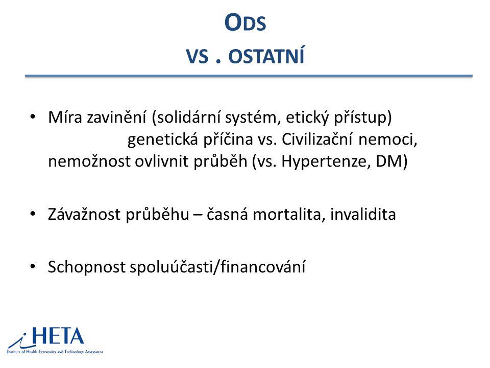 O DS VS.OSTATNÍ Míra zavinění (solidární systém, etický přístup) genetická příčina vs.