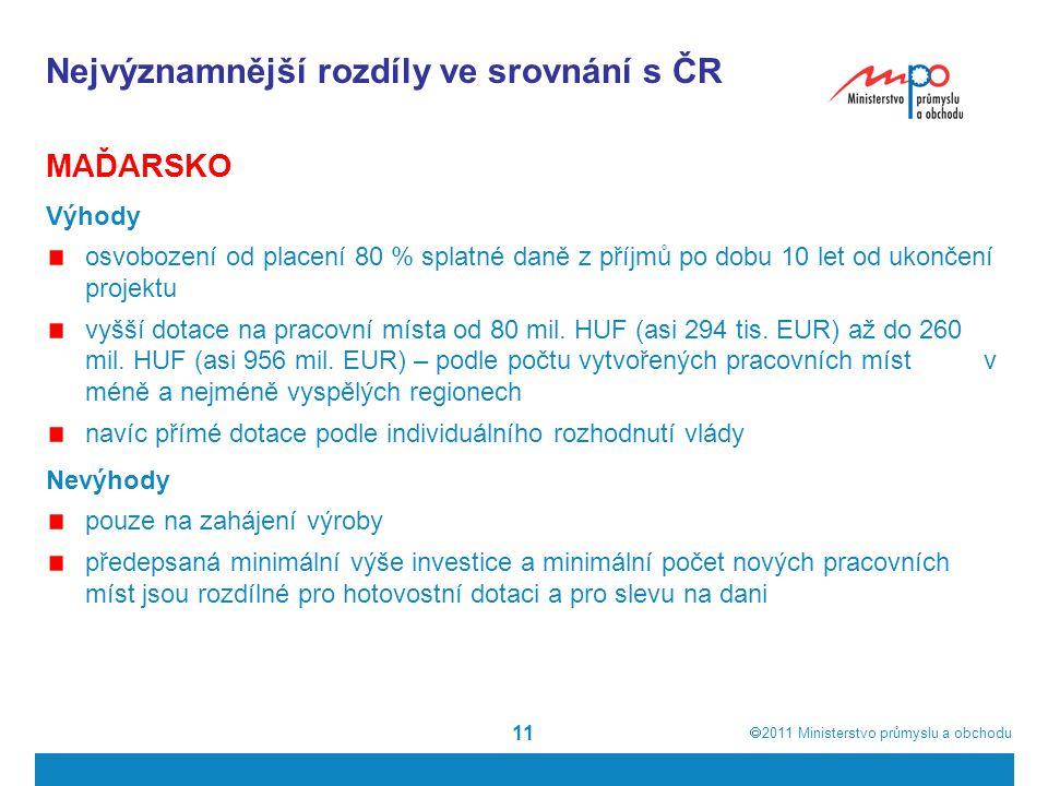  2011  Ministerstvo průmyslu a obchodu 11 Nejvýznamnější rozdíly ve srovnání s ČR MAĎARSKO Výhody osvobození od placení 80 % splatné daně z příjmů po dobu 10 let od ukončení projektu vyšší dotace na pracovní místa od 80 mil.