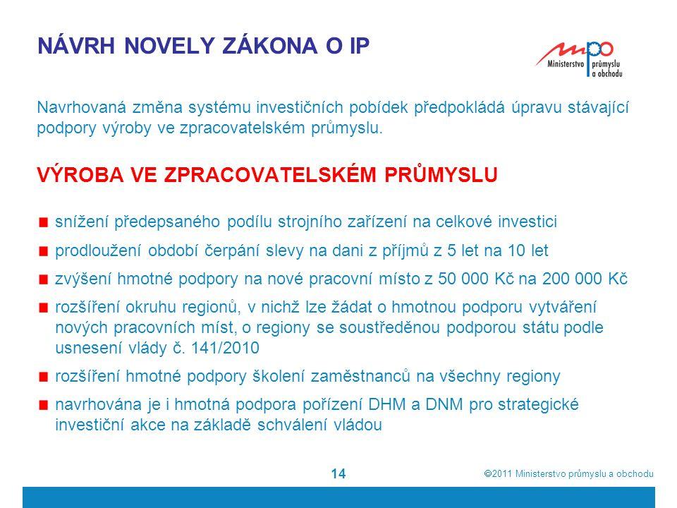  2011  Ministerstvo průmyslu a obchodu 14 NÁVRH NOVELY ZÁKONA O IP Navrhovaná změna systému investičních pobídek předpokládá úpravu stávající podpory výroby ve zpracovatelském průmyslu.