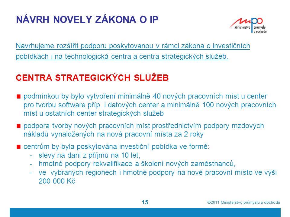  2011  Ministerstvo průmyslu a obchodu 15 NÁVRH NOVELY ZÁKONA O IP Navrhujeme rozšířit podporu poskytovanou v rámci zákona o investičních pobídkách i na technologická centra a centra strategických služeb.