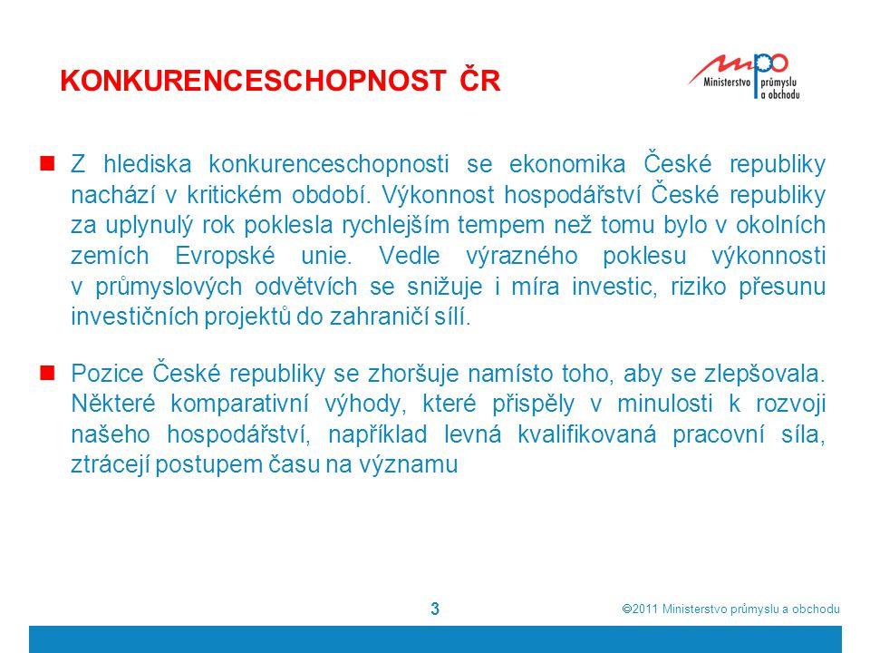  2011  Ministerstvo průmyslu a obchodu 3 Z hlediska konkurenceschopnosti se ekonomika České republiky nachází v kritickém období.