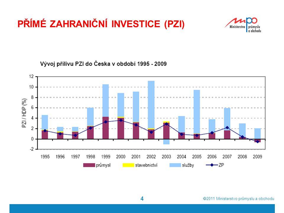  2011  Ministerstvo průmyslu a obchodu 4 PŘÍMÉ ZAHRANIČNÍ INVESTICE (PZI)