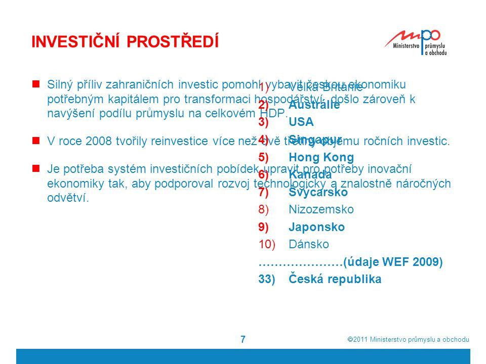  2011  Ministerstvo průmyslu a obchodu 7 INVESTIČNÍ PROSTŘEDÍ Silný příliv zahraničních investic pomohl vybavit českou ekonomiku potřebným kapitálem pro transformaci hospodářství, došlo zároveň k navýšení podílu průmyslu na celkovém HDP.