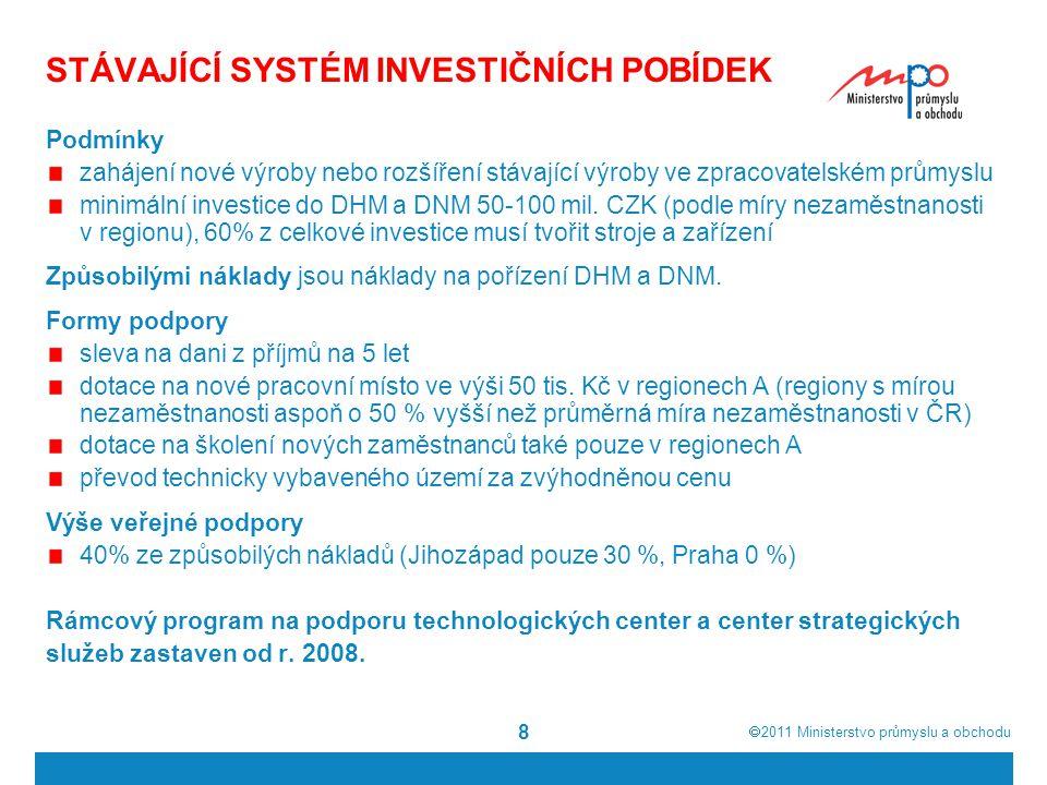  2011  Ministerstvo průmyslu a obchodu 8 STÁVAJÍCÍ SYSTÉM INVESTIČNÍCH POBÍDEK Podmínky zahájení nové výroby nebo rozšíření stávající výroby ve zpracovatelském průmyslu minimální investice do DHM a DNM 50-100 mil.