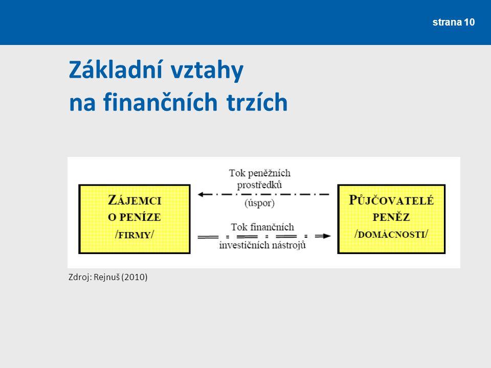 Základní vztahy na finančních trzích strana 10 Zdroj: Rejnuš (2010)