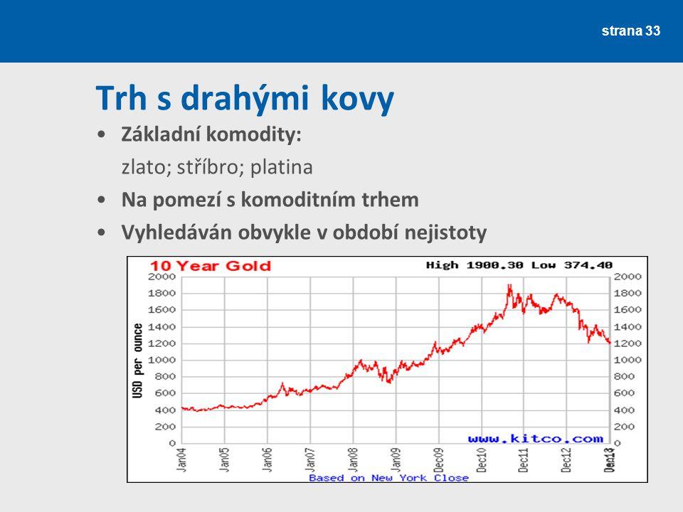 Trh s drahými kovy Základní komodity: zlato; stříbro; platina Na pomezí s komoditním trhem Vyhledáván obvykle v období nejistoty strana 33