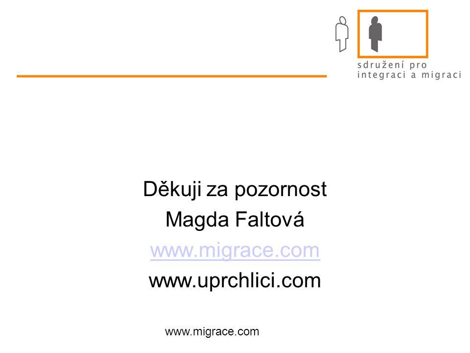 www.migrace.com Děkuji za pozornost Magda Faltová www.migrace.com www.uprchlici.com