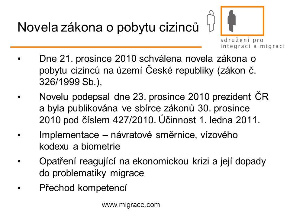 www.migrace.com Novela zákona o pobytu cizinců Dne 21.