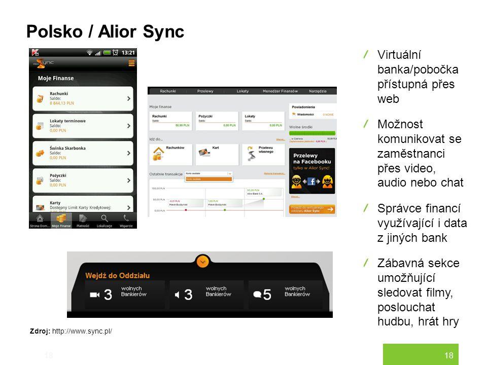18 Polsko / Alior Sync 18 Virtuální banka/pobočka přístupná přes web Možnost komunikovat se zaměstnanci přes video, audio nebo chat Správce financí vy