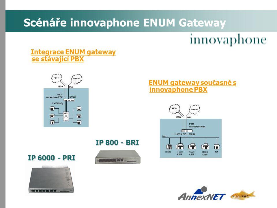 11 Scénáře innovaphone ENUM Gateway Integrace ENUM gateway se stávající PBX ENUM gateway současně s innovaphone PBX IP 800 - BRI IP 6000 - PRI