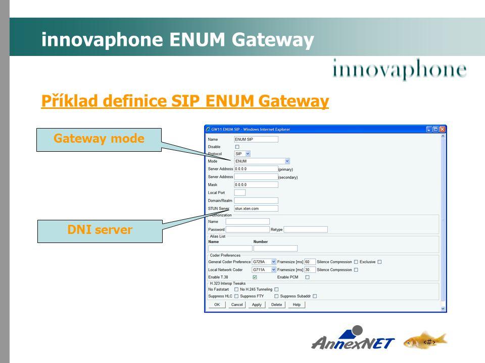 12 innovaphone ENUM Gateway Příklad definice SIP ENUM Gateway DNI server Gateway mode