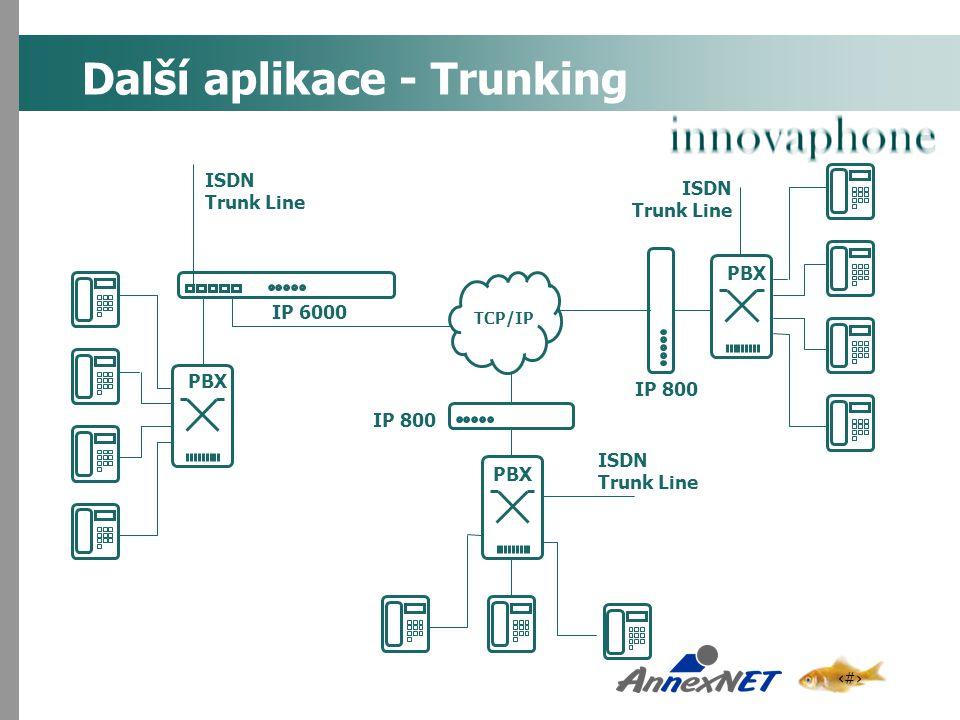 15 Další aplikace - Trunking PBX IP 800 IP 6000 IP 800 PBX TCP/IP ISDN Trunk Line ISDN Trunk Line ISDN Trunk Line