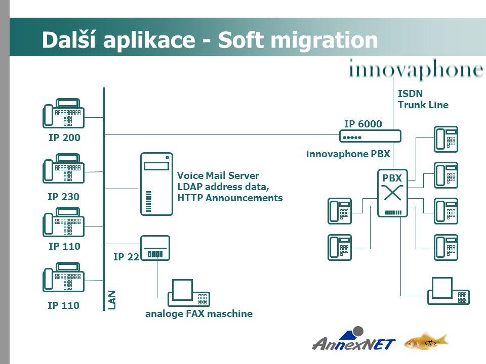 16 Další aplikace - Soft migration ISDN Trunk Line IP 6000 PBX IP 230 IP 200 LAN IP 110 innovaphone PBX IP 22 analoge FAX maschine Voice Mail Server L