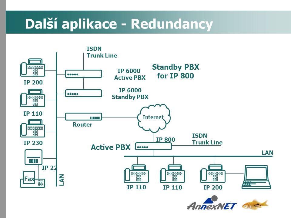 17 Další aplikace - Redundancy IP 110 IP 200 LAN IP 230 IP 22 Fax ISDN Trunk Line IP 6000 Standby PBX IP 6000 Active PBX Standby PBX for IP 800 Intern