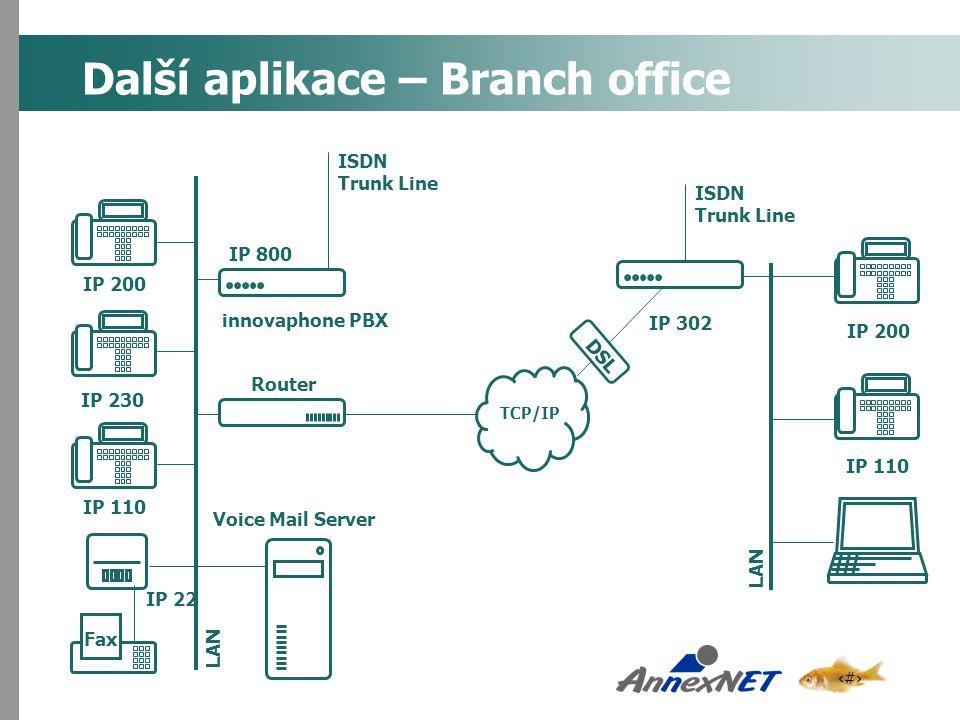18 Další aplikace – Branch office ISDN Trunk Line IP 800 IP 230 IP 200 LAN IP 110 IP 22 Fax TCP/IP Router IP 110 DSL innovaphone PBX ISDN Trunk Line L