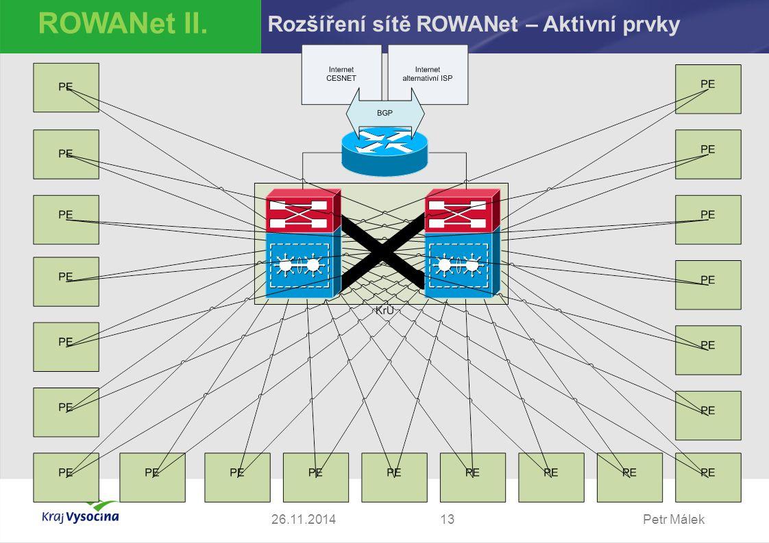 Petr Málek1326.11.2014 ROWANet II. Rozšíření sítě ROWANet – Aktivní prvky