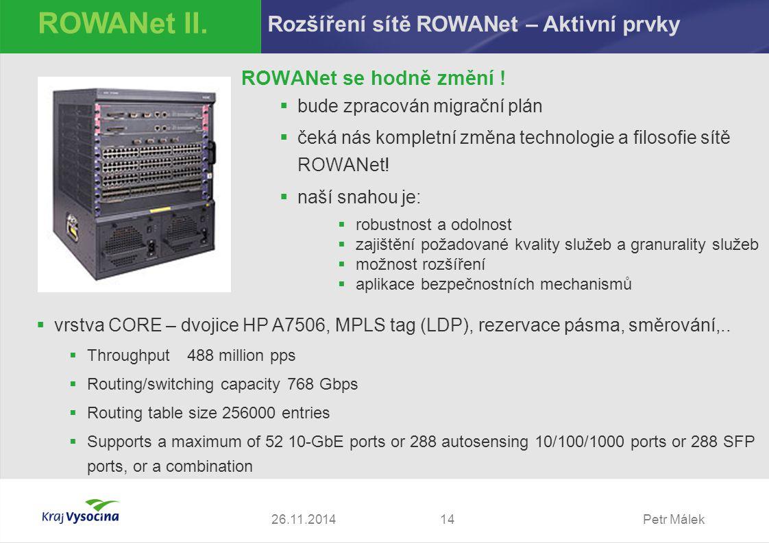 Petr Málek ROWANet se hodně změní !  bude zpracován migrační plán  čeká nás kompletní změna technologie a filosofie sítě ROWANet!  naší snahou je: