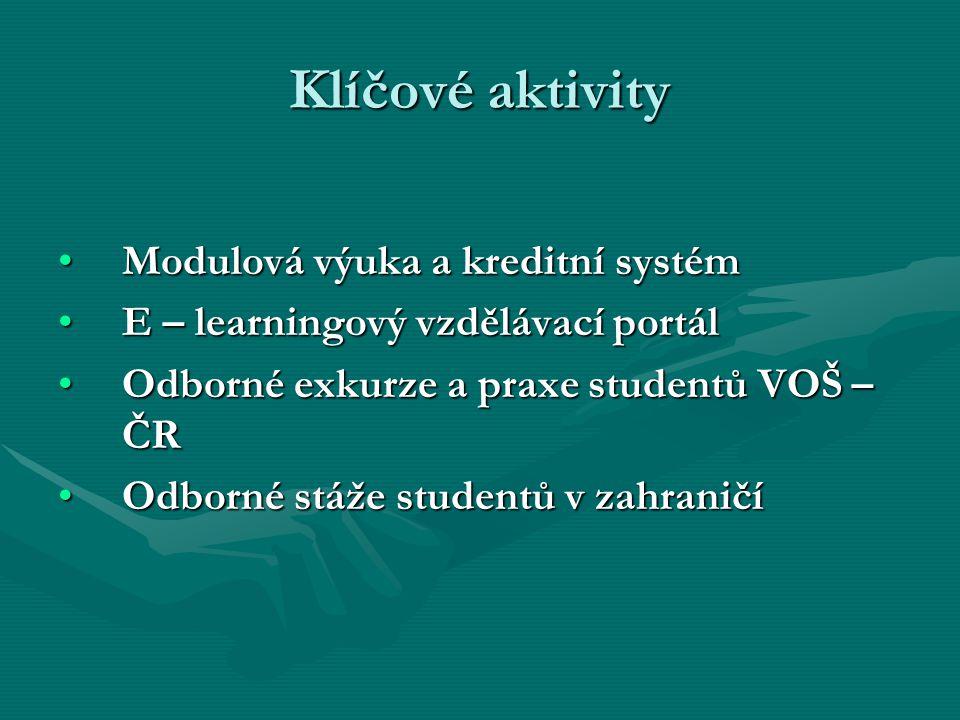 Hlavní aktivity: –pořízení a využívání notebooků pro výuku –pořízení a využívání grafického softwaru a digitálního fotoaparátu