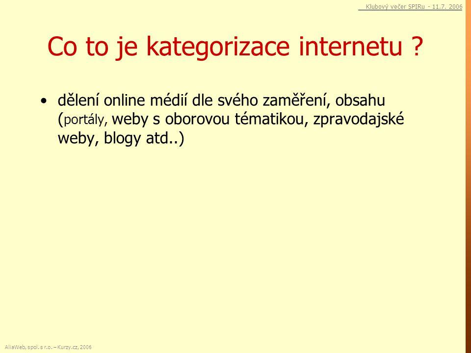 Současné výstupy NetMonitoru Jednoduchý seznam médií řazený dle abecedy (možnost základního filtrování dle NEJ) Není možnost jakékoliv selekce Nepřehledné pro uživatele (klienty, média) –klient nemá možnost vyhledat médium dle konkrétního obsahu – nemožnost cílení Prezentace výstupů v odborných časopisech AliaWeb, spol.