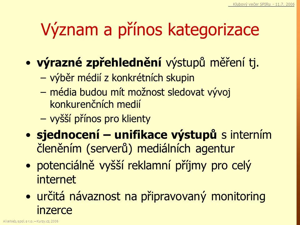 Pro koho má kategorizace význam .Pro celý český internet !.