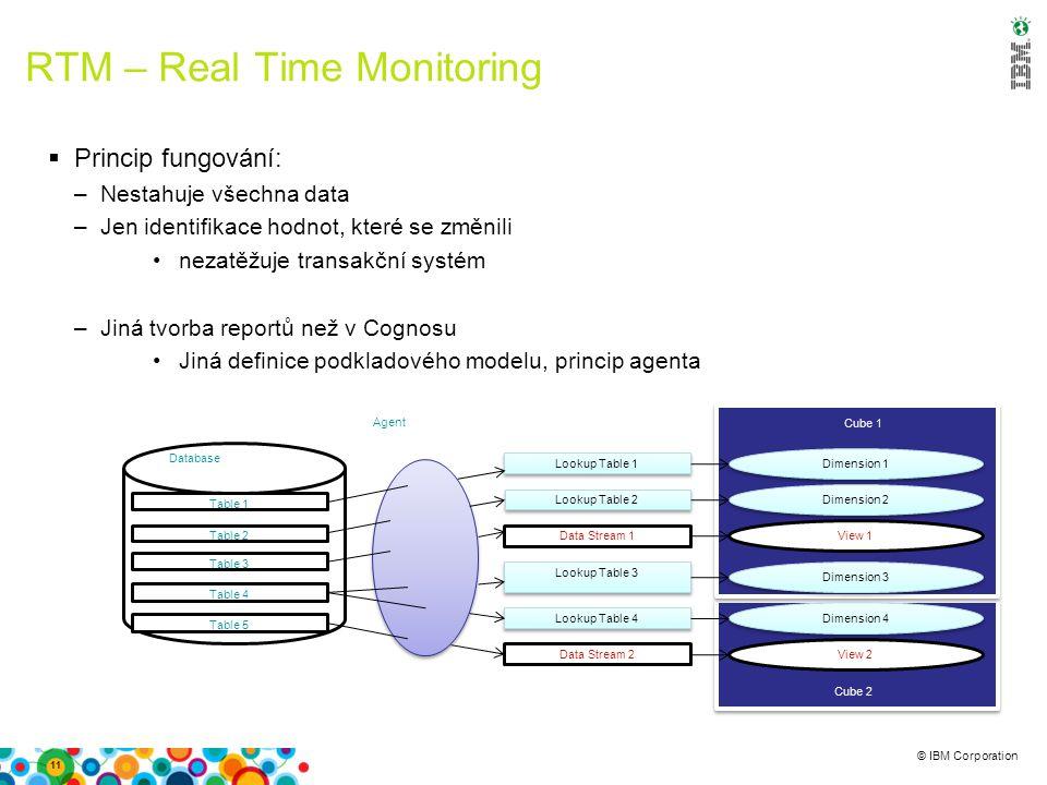 © IBM Corporation RTM – Real Time Monitoring 11  Princip fungování: –Nestahuje všechna data –Jen identifikace hodnot, které se změnili nezatěžuje tra