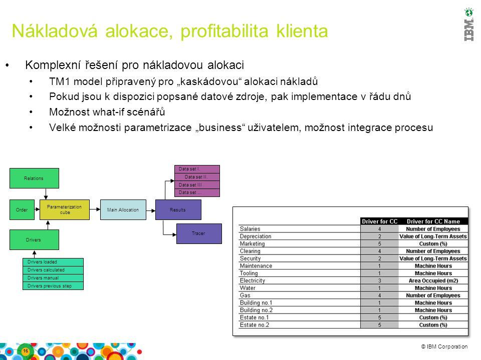 """© IBM Corporation Nákladová alokace, profitabilita klienta Komplexní řešení pro nákladovou alokaci TM1 model připravený pro """"kaskádovou"""" alokaci nákla"""