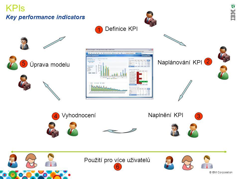 © IBM Corporation KPIs Key performance indicators Definice KPI 22 Naplnění KPI Naplánování KPI Vyhodnocení Úprava modelu 1 5 43 2 Použití pro více uživatelů 6