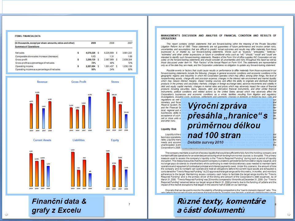 """© IBM Corporation Finanční data & grafy z Excelu R ů zné texty, komentá ř e a č ásti dokument ů Výroční zpráva přesáhla """"hranice s průměrnou délkou nad 100 stran Deloitte survey 2010"""