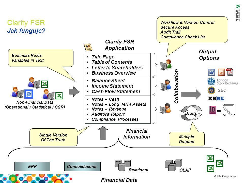 """© IBM Corporation IBM Content Analytics Analýza nestrukturovaných a strukturovaných informací IBM Content Analytics  Možnosti nástroje  Možnost napojení na mnoho datových zdrojů  Web – média  DMS – interní DMS systémy  Portály  Silný nástroj NLP (Natural Language Processing) – porozumění mluveného slova  Dashboardy, časové řady, Shluková analýza, Facetová navigace  Použití:  Analýza diskuzních fór  Monitoring medií  Analýza hovorů z """"call center  Fraud detection  … * To be released in Q4 2010 New Custom View example with Google maps New Connections view New Dashboard view"""