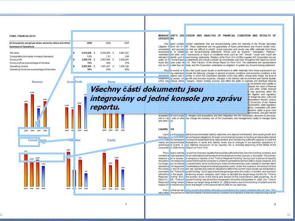 © IBM Corporation Všechny č ásti dokumentu jsou integrovány od jedné konsole pro zprávu reportu.