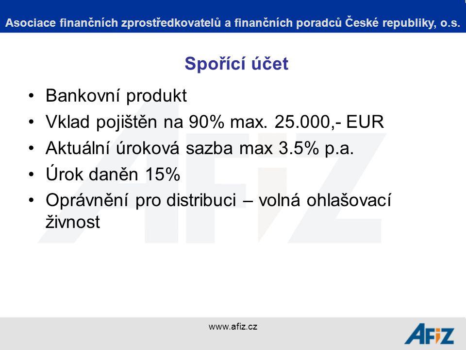 www.afiz.cz Spořící účet Bankovní produkt Vklad pojištěn na 90% max.