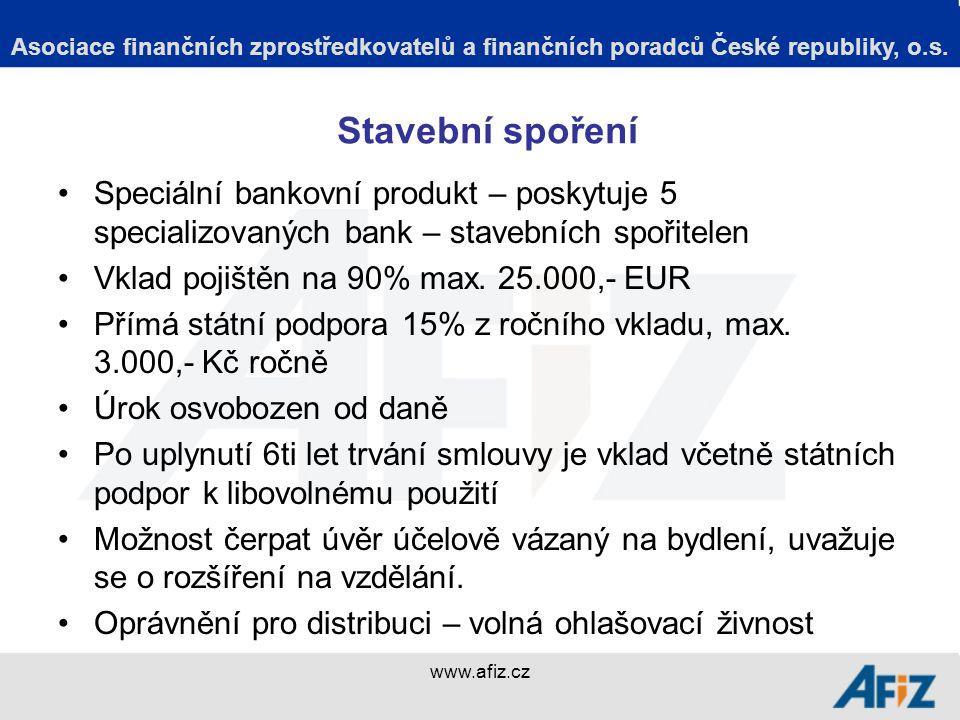 www.afiz.cz Stavební spoření Speciální bankovní produkt – poskytuje 5 specializovaných bank – stavebních spořitelen Vklad pojištěn na 90% max.