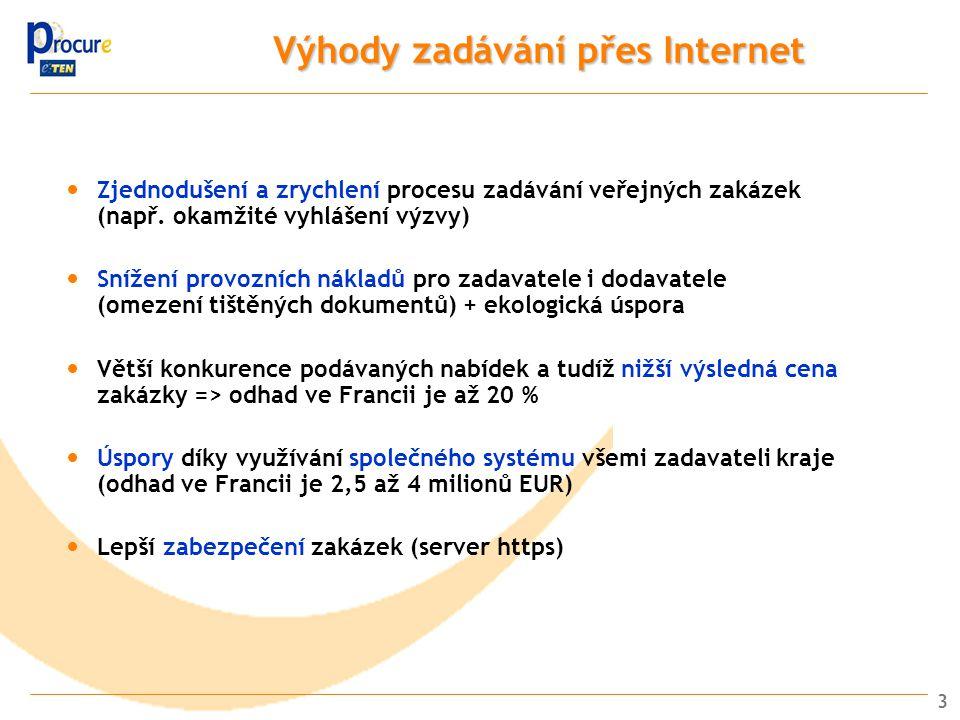 3 Výhody zadávání přes Internet Zjednodušení a zrychlení procesu zadávání veřejných zakázek (např. okamžité vyhlášení výzvy) Snížení provozních náklad
