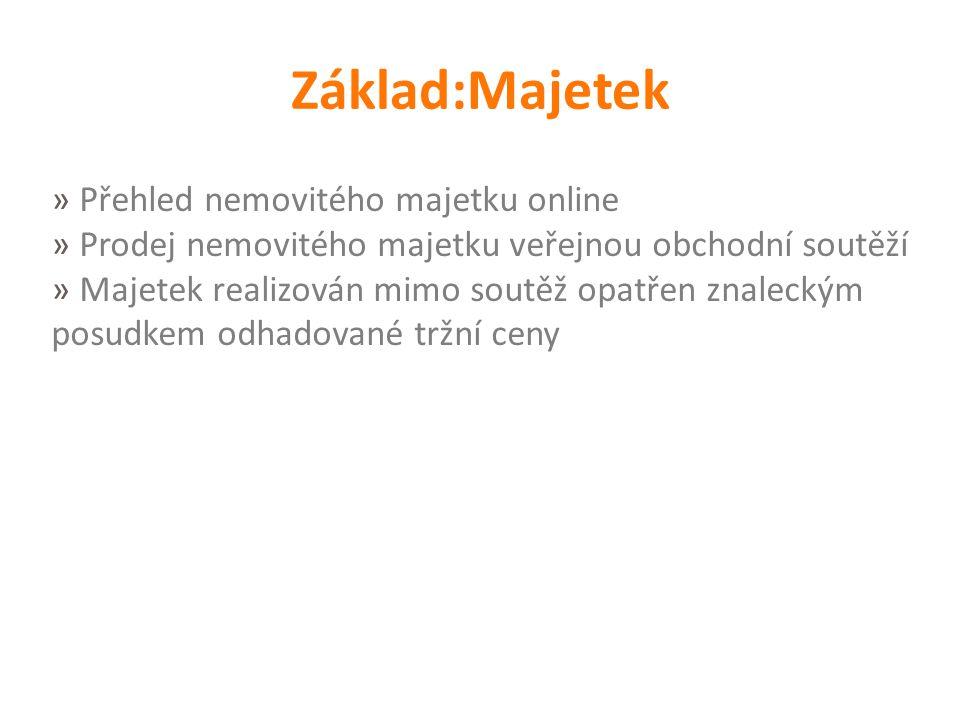 vit.masare@oziveni.cz lenka.frankova@oziveni.cz