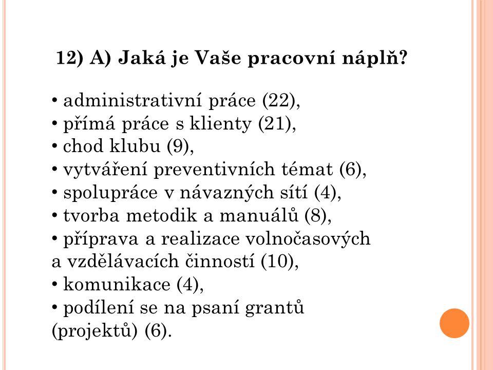 12) A) Jaká je Vaše pracovní náplň? administrativní práce (22), přímá práce s klienty (21), chod klubu (9), vytváření preventivních témat (6), spolupr