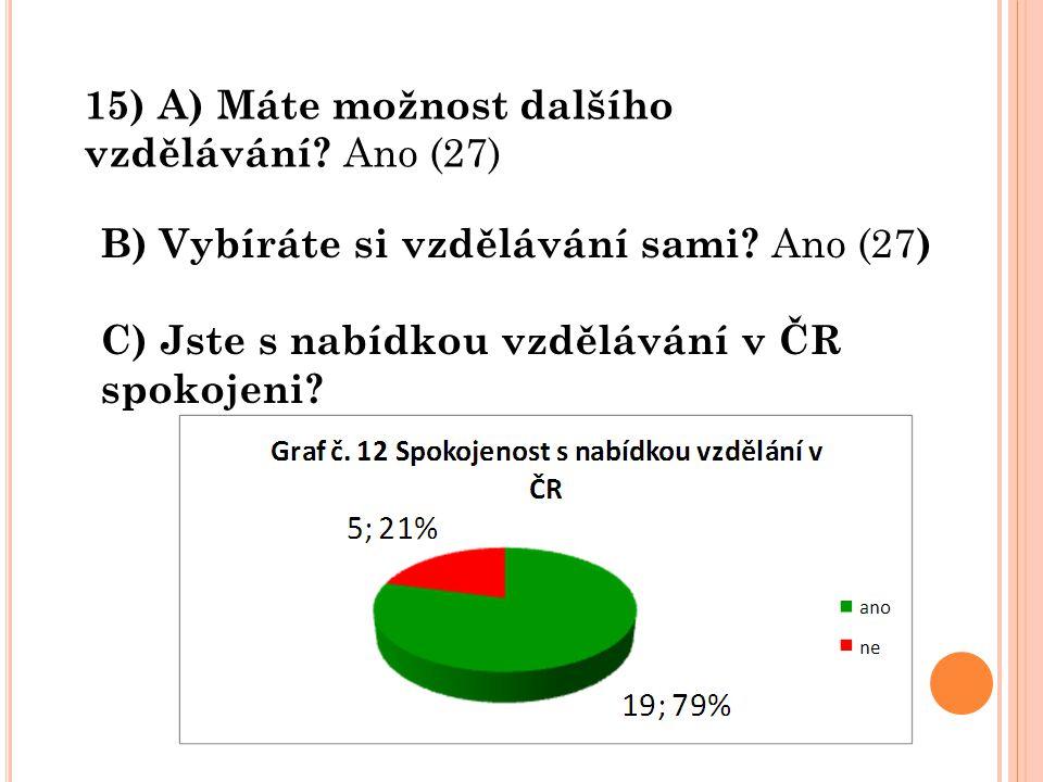 B) Vybíráte si vzdělávání sami? Ano (27 ) C) Jste s nabídkou vzdělávání v ČR spokojeni? 15) A) Máte možnost dalšího vzdělávání? Ano (27)