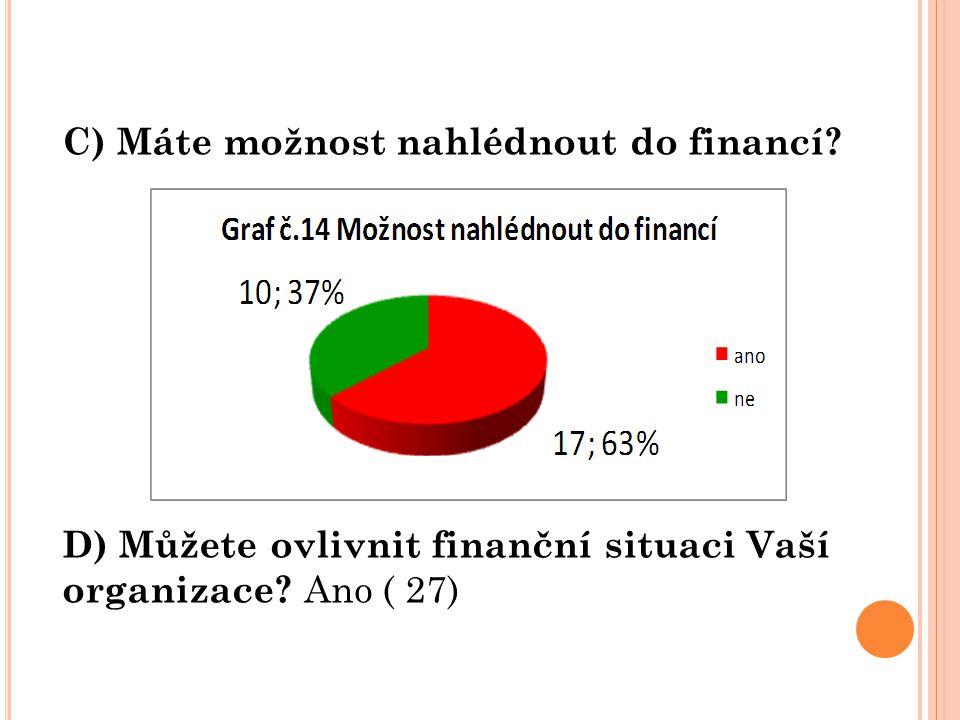 C) Máte možnost nahlédnout do financí? D) Můžete ovlivnit finanční situaci Vaší organizace? Ano ( 27)