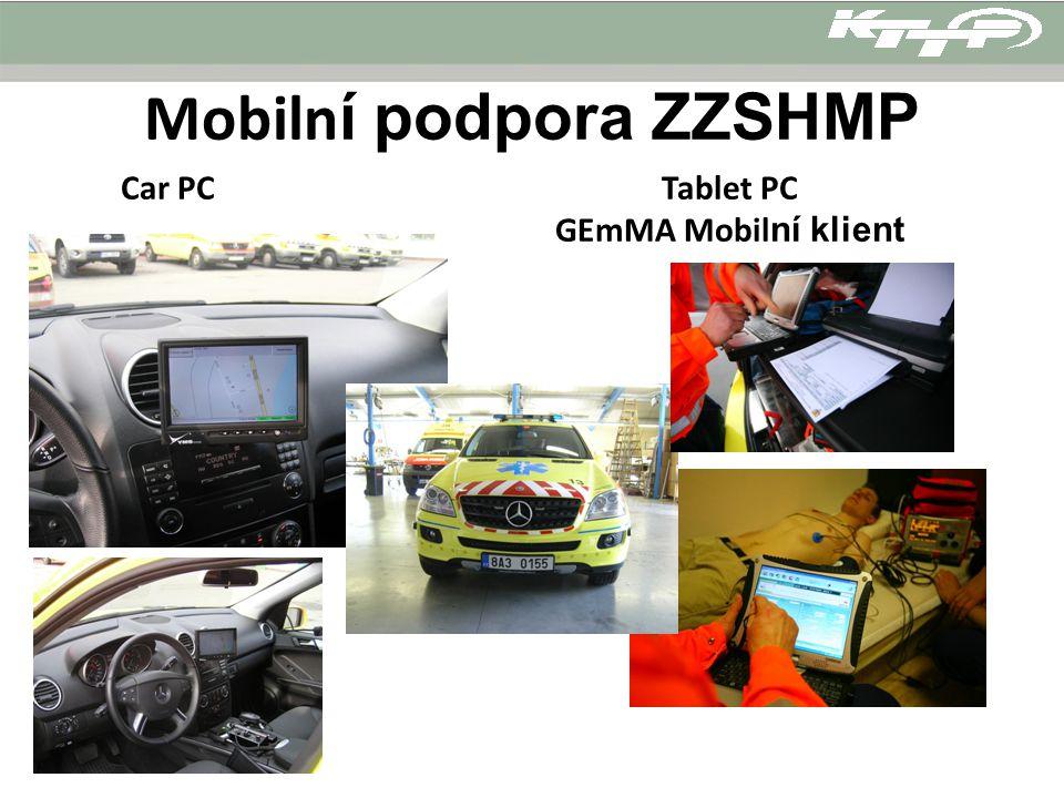 Mobiln í podpora ZZSHMP Tablet PC GEmMA Mobil ní klient Car PC