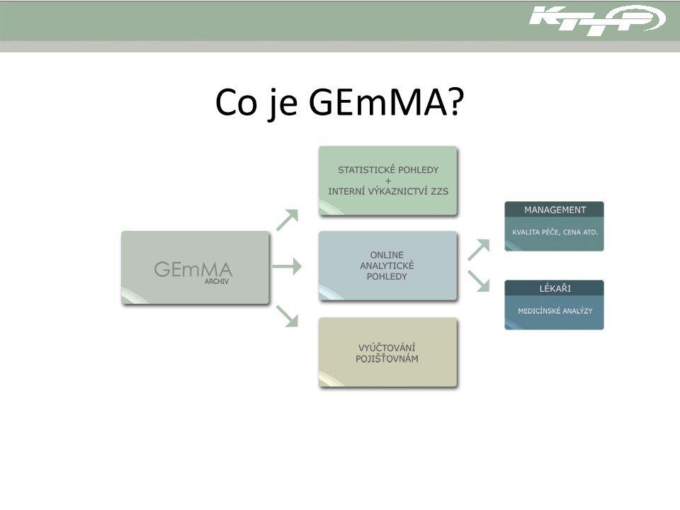 Co je GEmMA?