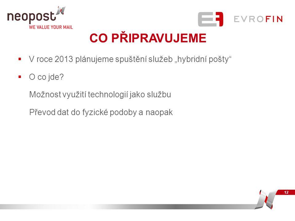 """CO PŘIPRAVUJEME  V roce 2013 plánujeme spuštění služeb """"hybridní pošty""""  O co jde? Možnost využití technologií jako službu Převod dat do fyzické pod"""
