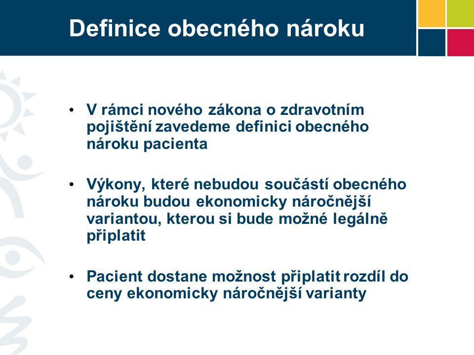 Definice obecného nároku V rámci nového zákona o zdravotním pojištění zavedeme definici obecného nároku pacienta Výkony, které nebudou součástí obecné