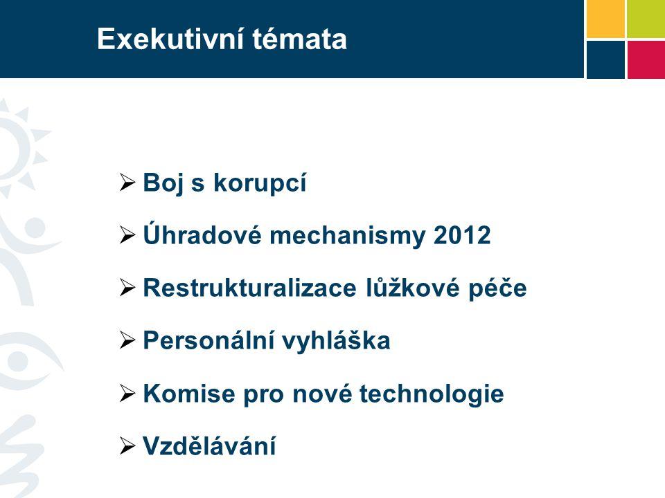 Exekutivní témata  Boj s korupcí  Úhradové mechanismy 2012  Restrukturalizace lůžkové péče  Personální vyhláška  Komise pro nové technologie  Vzdělávání