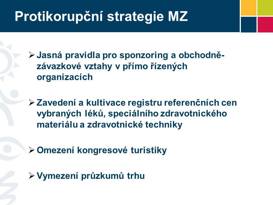 Protikorupční strategie MZ  Jasná pravidla pro sponzoring a obchodně- závazkové vztahy v přímo řízených organizacích  Zavedení a kultivace registru
