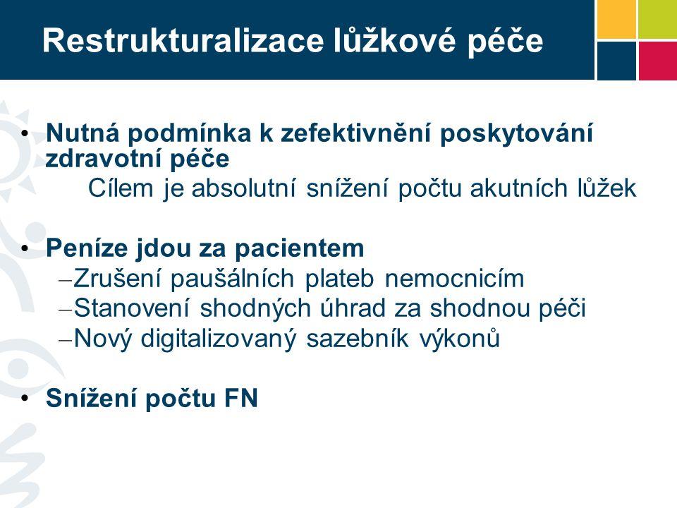 Komise pro nové technologie – Zdrav.pojistný plán Z.P.