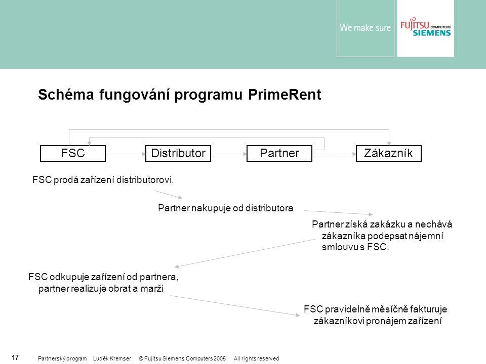 Partnerský program Luděk Kremser © Fujitsu Siemens Computers 2005 All rights reserved 17 Schéma fungování programu PrimeRent FSCDistributorPartnerZákazník FSC prodá zařízení distributorovi.