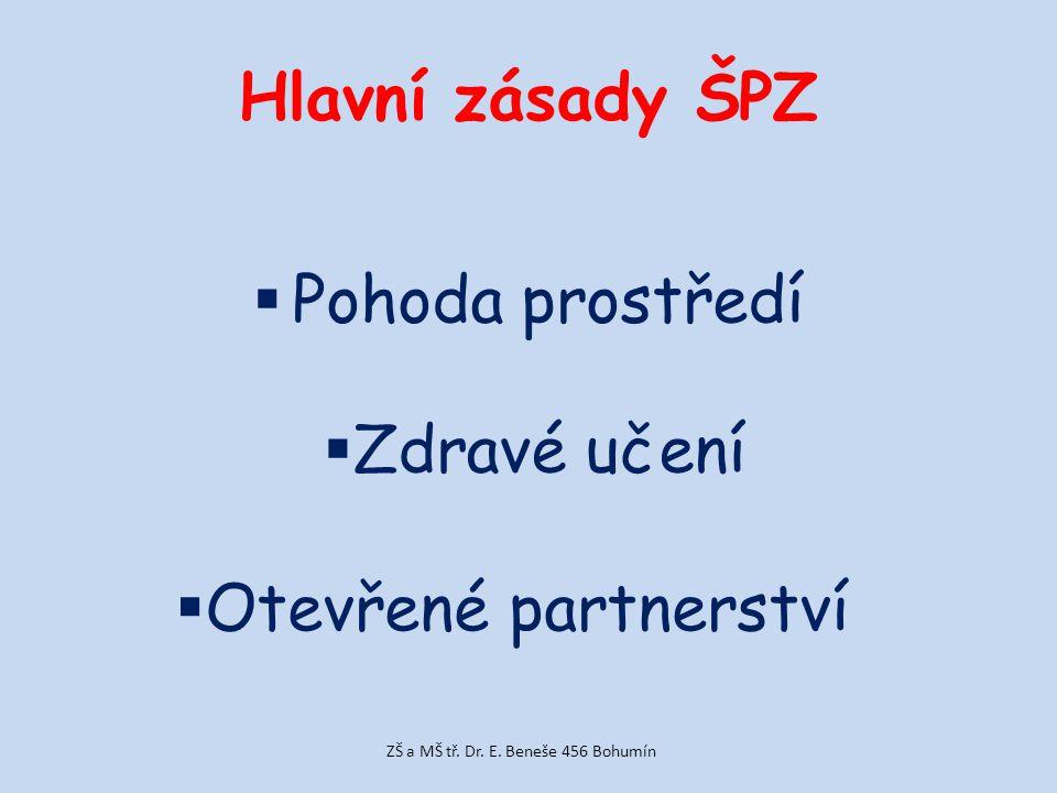 Hlavní zásady ŠPZ  Pohoda prostředí  Zdravé učení  Otevřené partnerství ZŠ a MŠ tř.