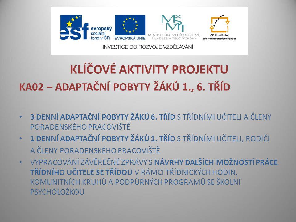 KLÍČOVÉ AKTIVITY PROJEKTU KA02 – ADAPTAČNÍ POBYTY ŽÁKŮ 1., 6.