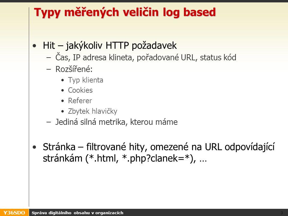 Y36SDO Typy měřených veličin log based Hit – jakýkoliv HTTP požadavek –Čas, IP adresa klineta, pořadované URL, status kód –Rozšířené: Typ klienta Cookies Referer Zbytek hlavičky –Jediná silná metrika, kterou máme Stránka – filtrované hity, omezené na URL odpovídající stránkám (*.html, *.php?clanek=*), … Správa digitálního obsahu v organizacích 3