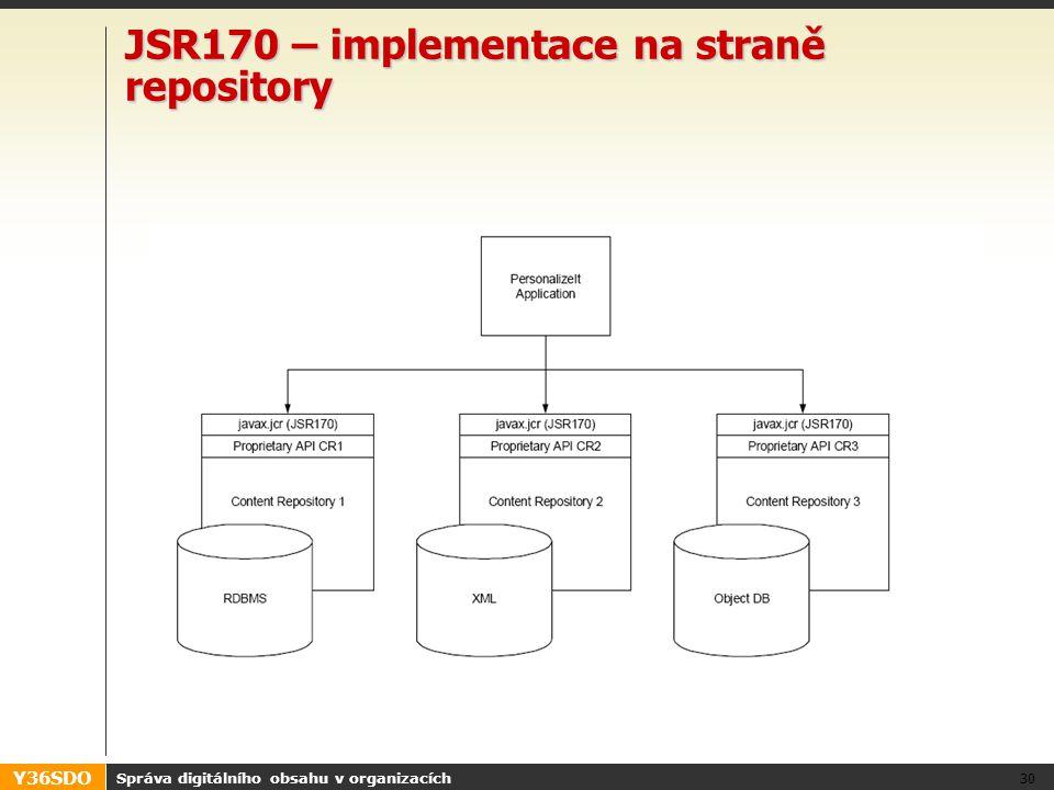Y36SDO JSR170 – implementace na straně repository Správa digitálního obsahu v organizacích 30